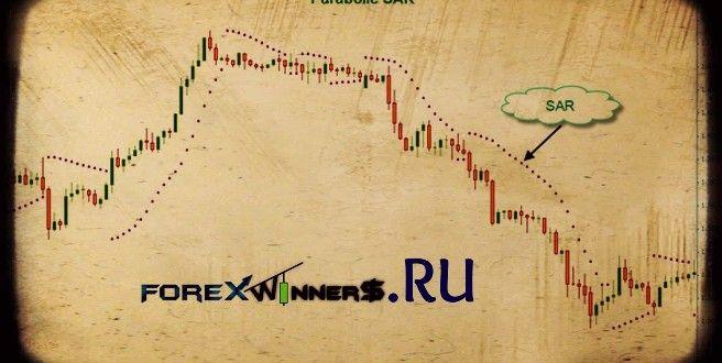 Parabolic Sar Stop Reverse Forex Winners Free Download Free