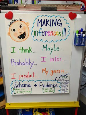 Inferences making with no david  lesson from mrs hiner   headlines mrshinersheadlinesspot also rh pinterest