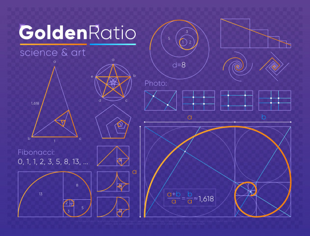 Download Golden Ratio Template For Free In 2020 Golden Ratio Golden Ratio In Design Golden Ratio Art