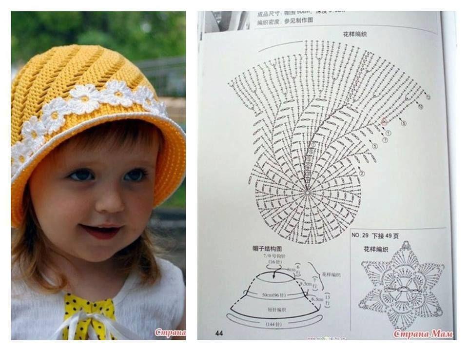 Hermosas gorritas tejidos de crochet para niñas.