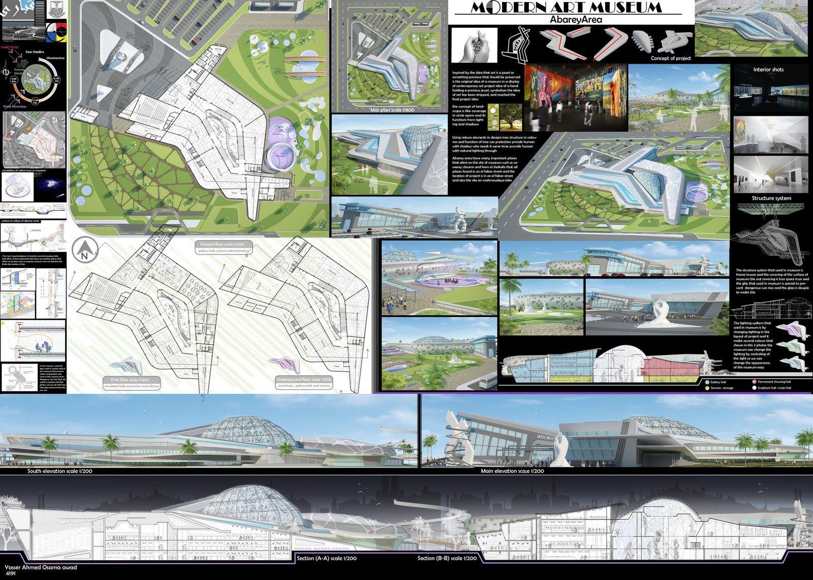 Graduation Projects Poster Architecture Ile Ilgili Grsel