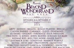 beyondwonderland - youredm