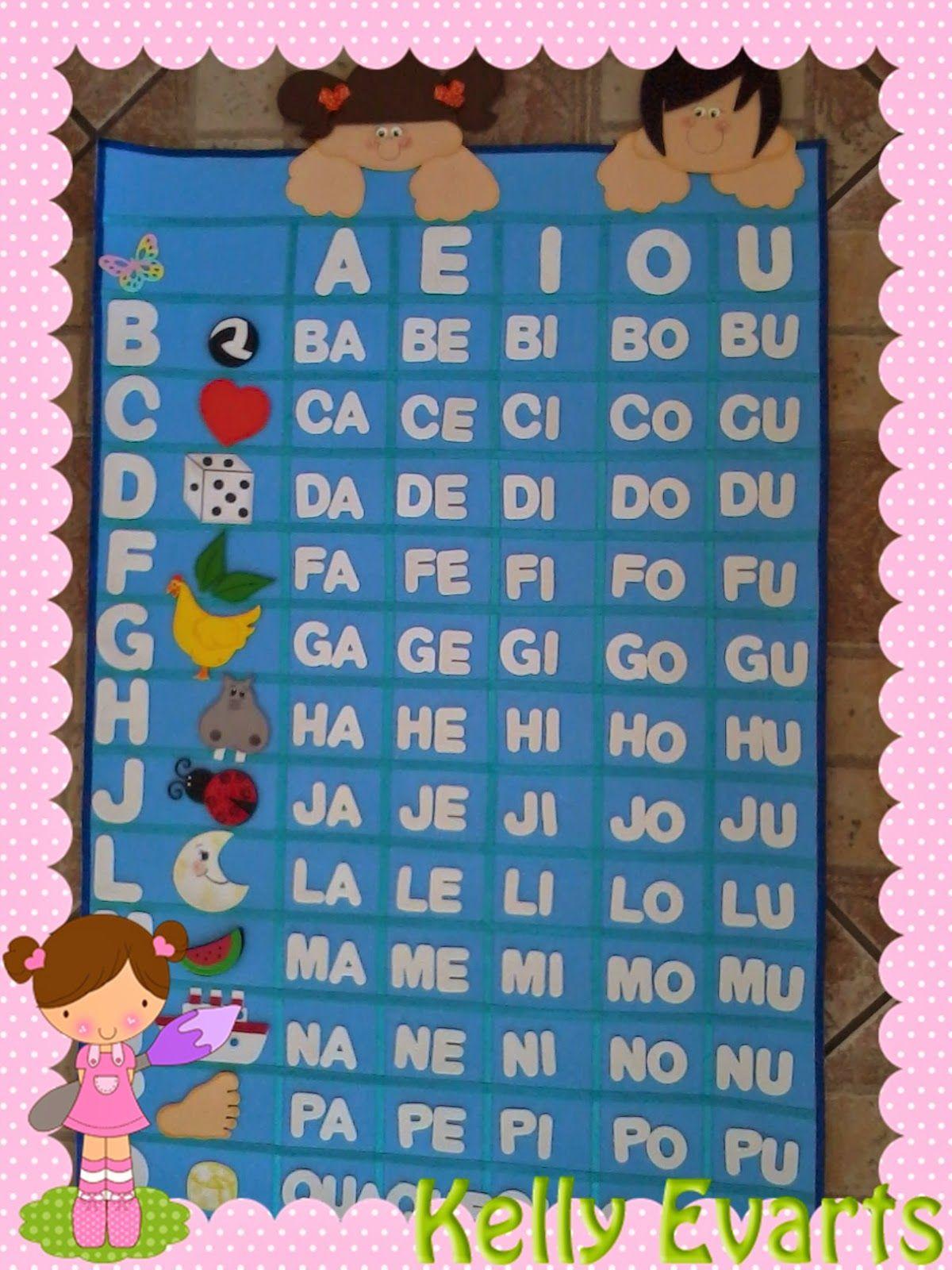 Silabario Em Eva Com Imagens Atividades Para Educacao Infantil