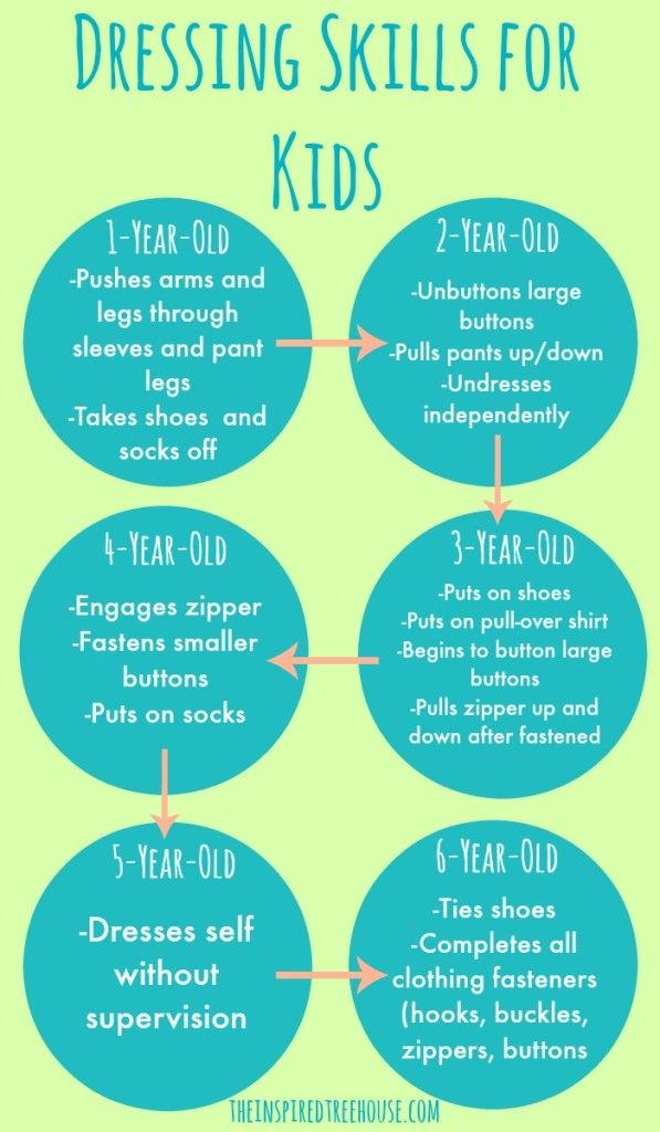 CHILD DEVELOPMENT: TEACHING KIDS HOW TO DRESS THEMSELVES
