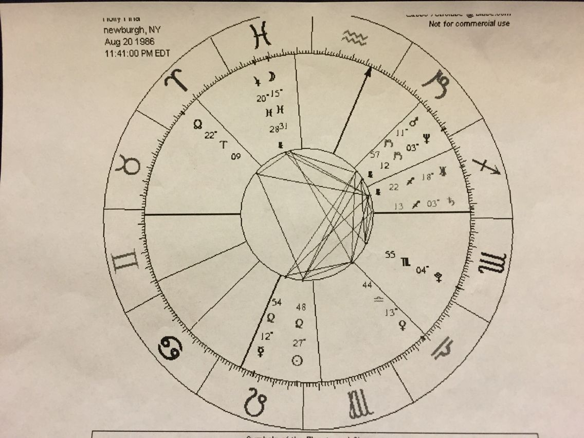 My zodiac birth chart