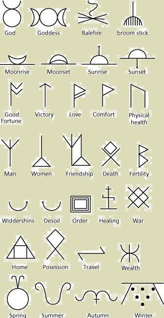 Witches Rune For Dedication Google Search Magickal Pinterest