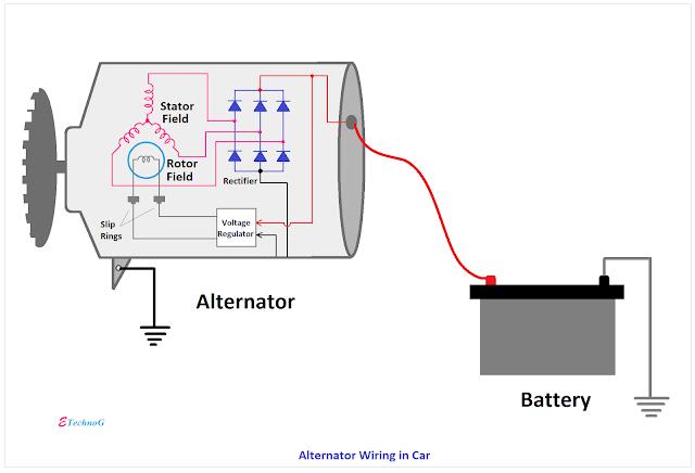 Alternator Wiring Car Alternator Alternator Electrical Diagram
