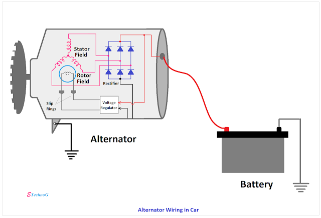 Alternator Function And Alternator Wiring Diagram In Car
