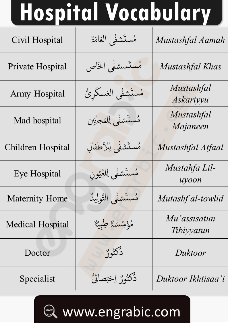 Medical Terms In Arabic Vocabulary English Vocabulary Words Good Vocabulary Words