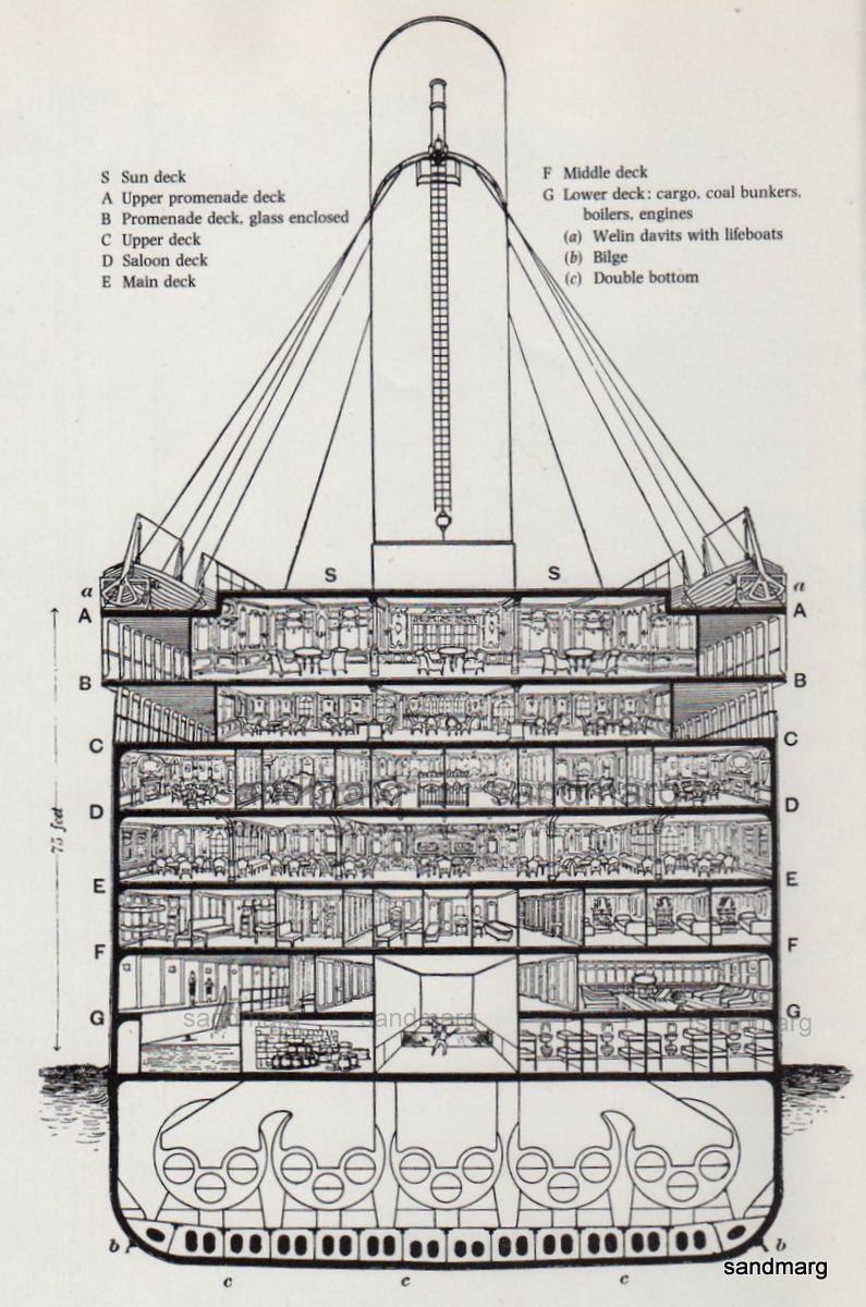 hight resolution of titanic cutaway diagram