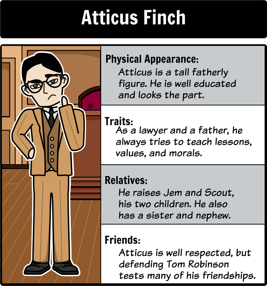 scout finch personality traits - 736×787