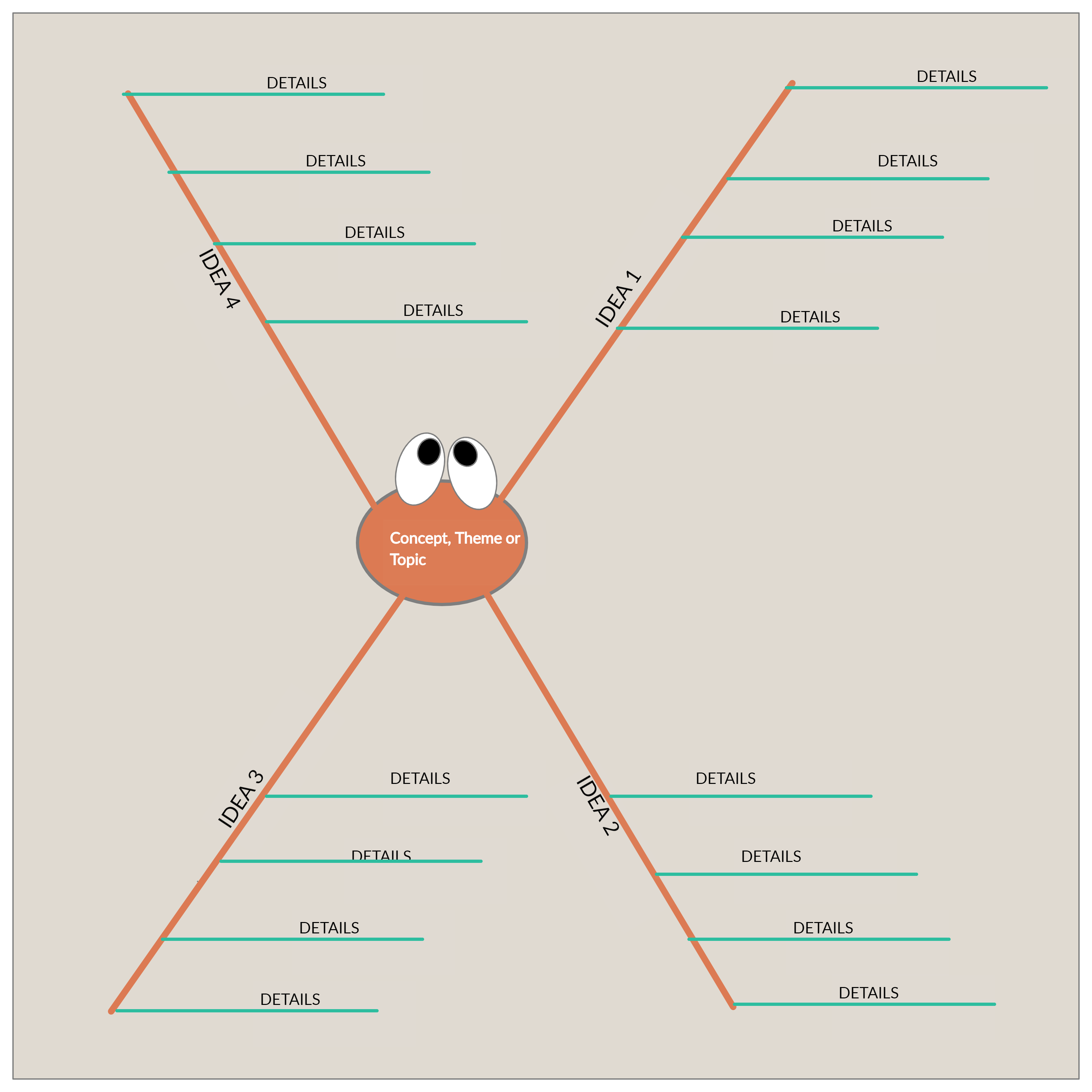 spider diagram template spider diagram template to quickly create topic overviews edit  spider diagram template to quickly