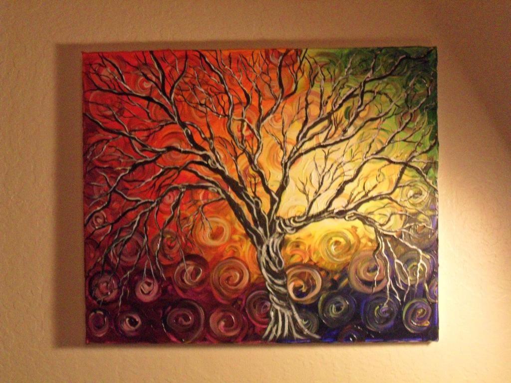 Beginner Acrylic Painting Ideas Beginners Acrylic Painting Beginners Acrylic Painting Ideas Objective