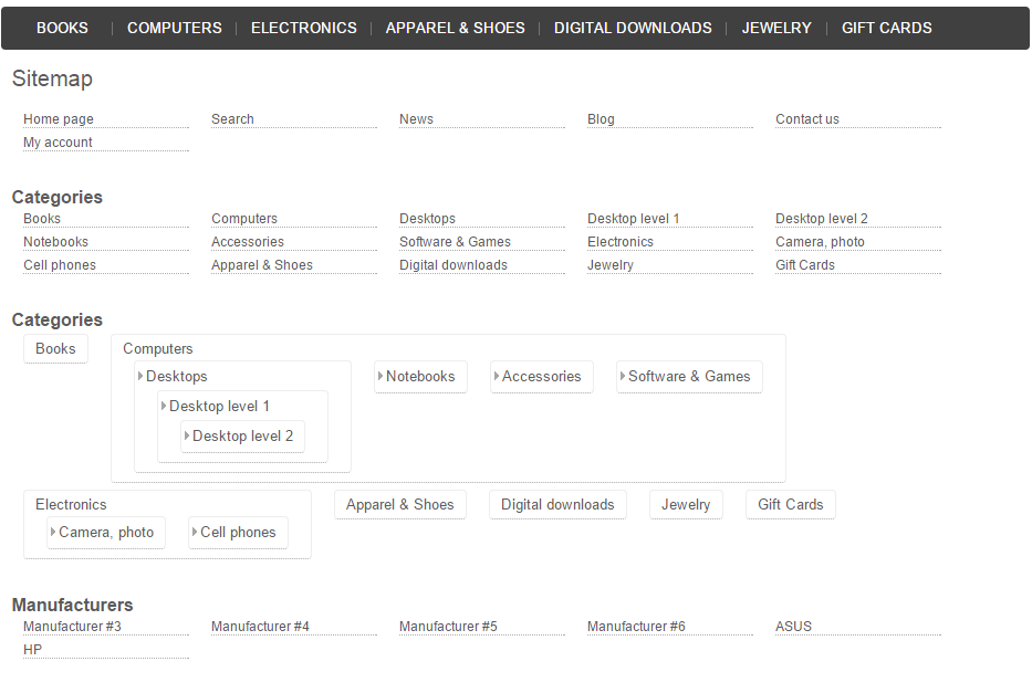 multi level categories sitemap nopcommerce