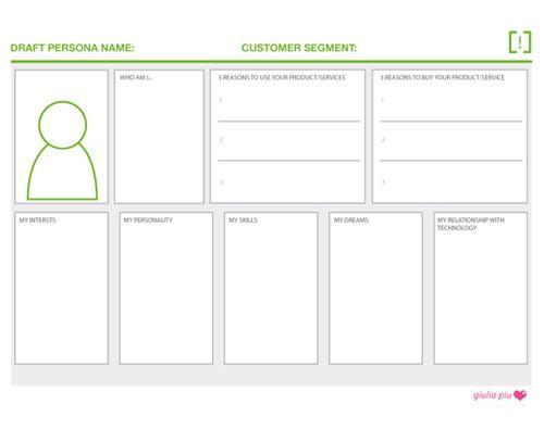 Image Result For Service Design Template Service Design
