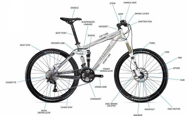 Kedai Basikal Kedai Basikal Online Bicycle Information Bicycle Glossary Bicycle Mountain Bike Parts Bike Parts