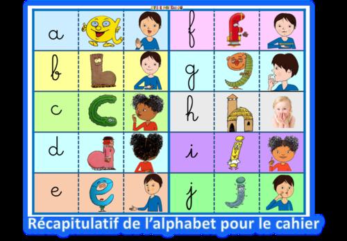 affichage-alphabet-geste borel maisonny-alphas-fiche cahier