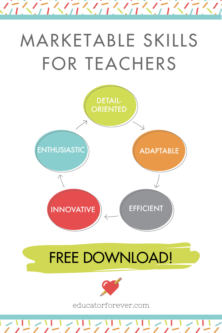 10 Marketable Skills All Successful Teachers Have Free Download Successful Teachers Teacher Freebies Teachers