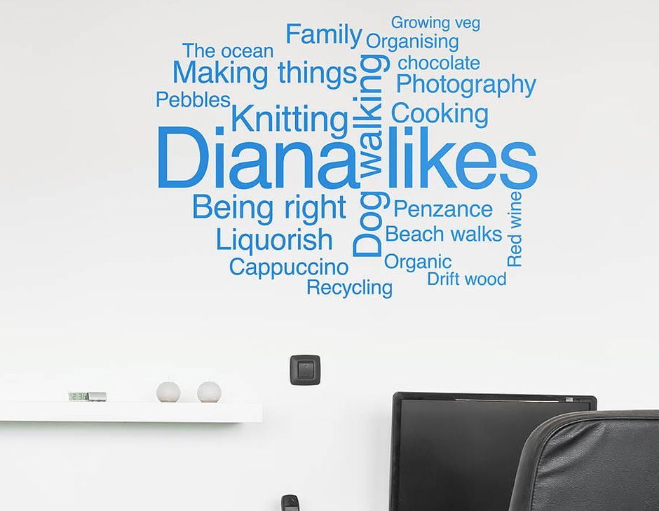 This highly personalised 'Word Cloud' wall sticker makes a fabulous gift for a loved one or friend.