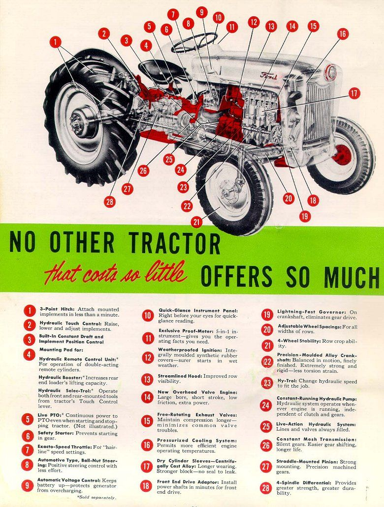 Ford 1953 Naa Jubilee Ad Ford Tractors Tractors 8n Ford Tractor