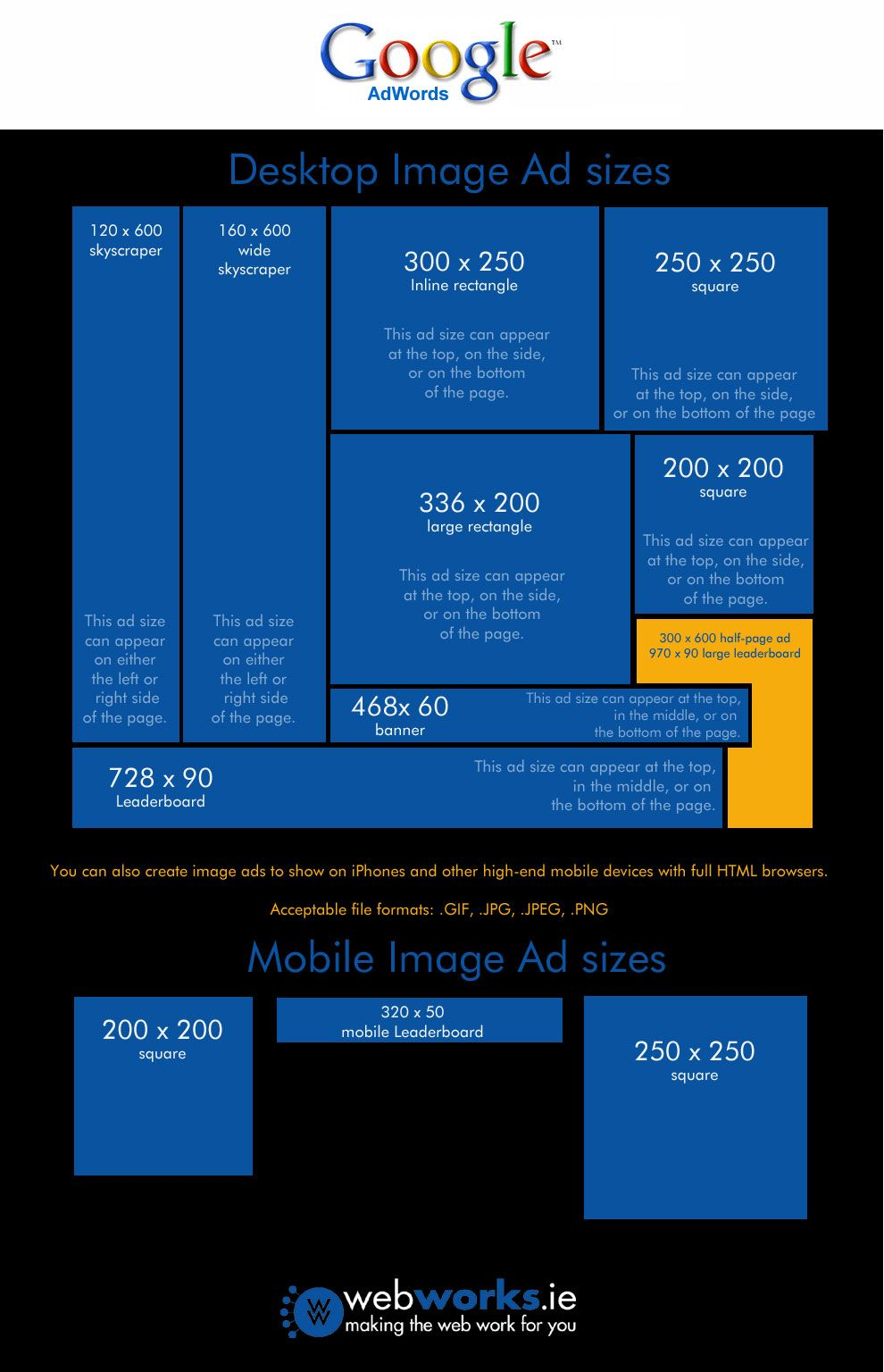 Ad Sizes For Print