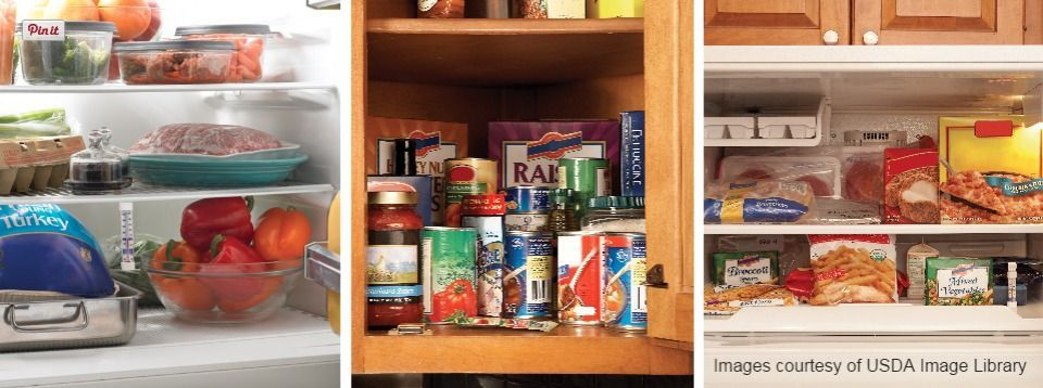 Food Storage Chart for Cupboard/Pantry, Refrigerator and Freezer#chart #cupboardpantry #food #freezer #refrigerator #storage