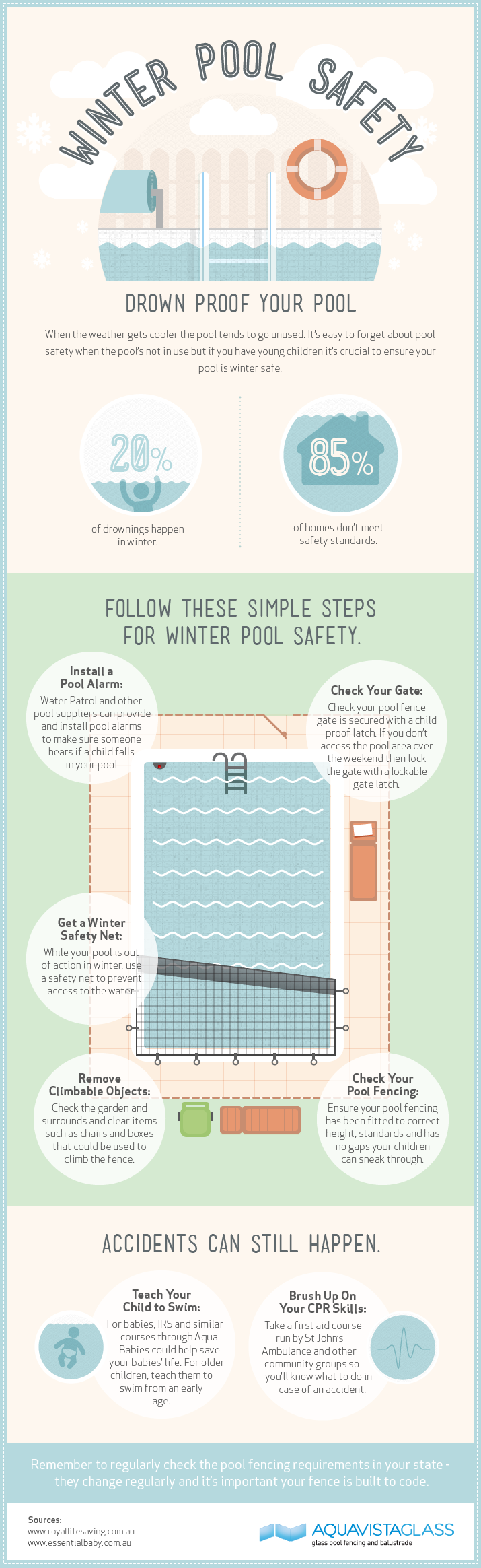 How to make your backyard child proof backyards for the - How to make a swimming pool in your backyard ...