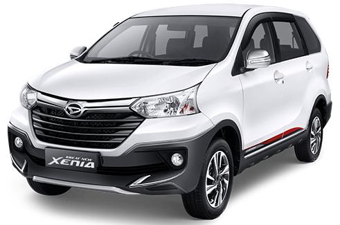Daftar Harga Mobil Daihatsu Terbaru Dan Lengkap Daihatsu Mobil Kendaraan