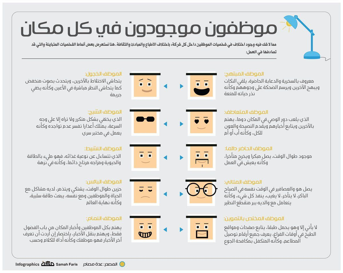 تنمية الذات أنواع الشخصيات التي قد تصادفها في العمل من أي نوع أنت المجتمع الوظيفي Life Quotes Personal Development Infographic