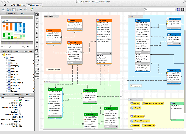Database Schema Visualization Is An Essential Process During The Initial Project Design Phase Also It Can Be Useful When Yo Relational Database Sql Learn Sql