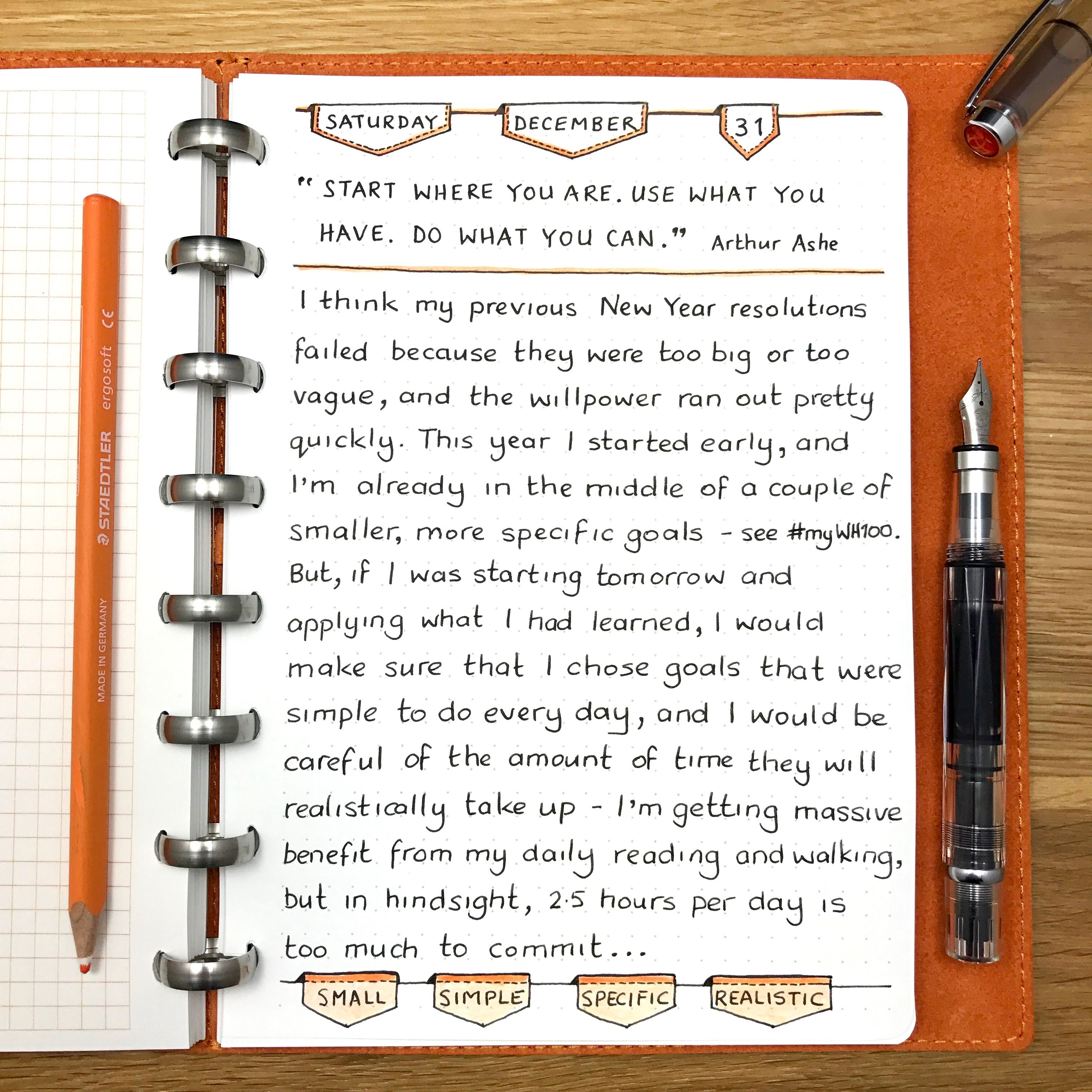 A couple of thoughts on New Year resolutions...   Handwriting ...