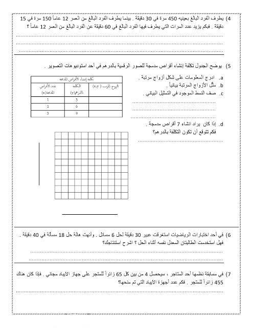 أوراق مراجعة لامتحان منتصف الفصل الدراسي الاول رياضيات للصف السادس مدونة تعلم Graphing Worksheets Graphing Social Studies Worksheets