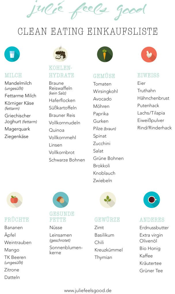 Clean Eating Einkaufsliste | Pinterest | Clean eating, Low carb and Food