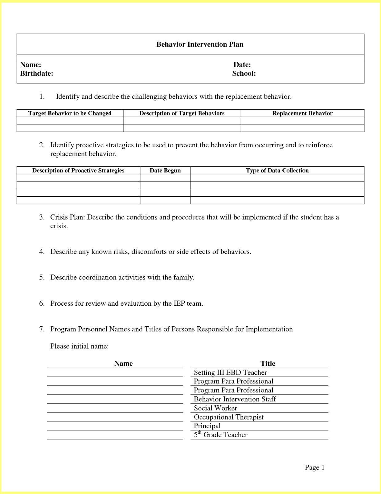 The Surprising Intervention Report Template Behavior Intervention Plan Within Int Behavior Intervention Plan Behavior Interventions Treatment Plan Template Mental health crisis plan template