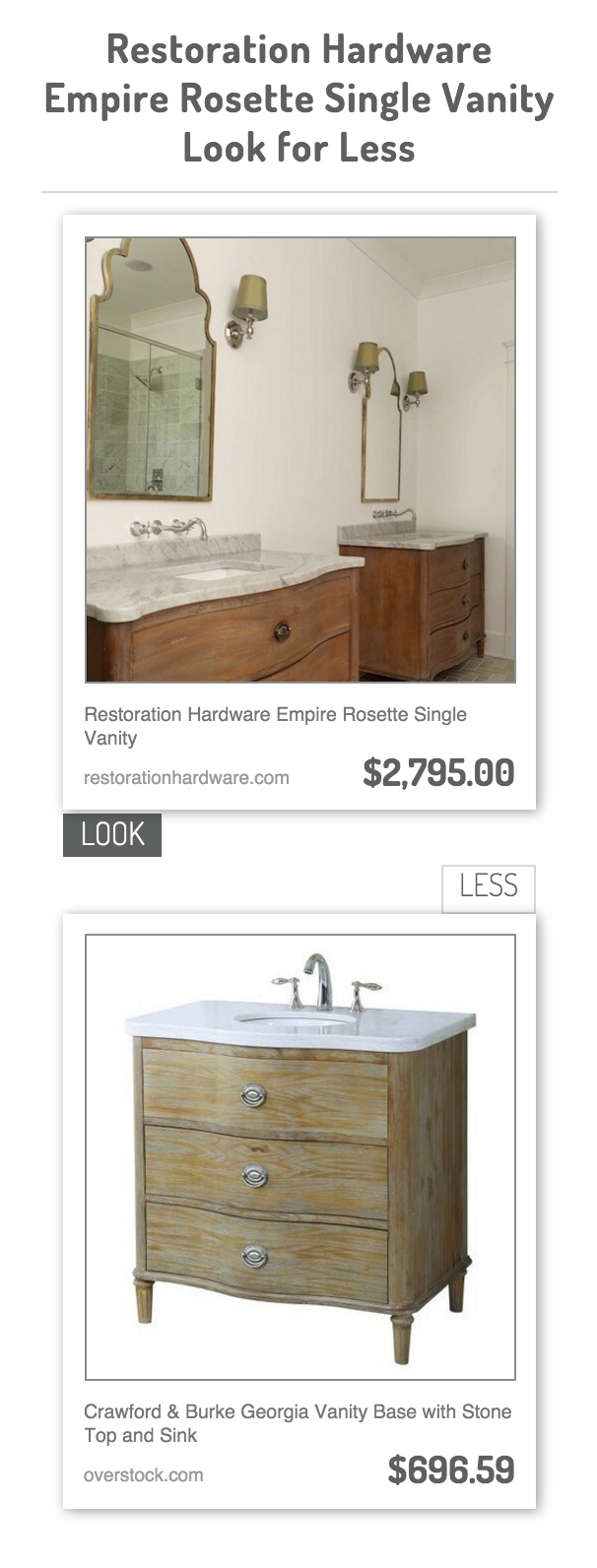 Restoration hardware empire rosette single vanity vs - Crawford and burke bathroom vanity ...