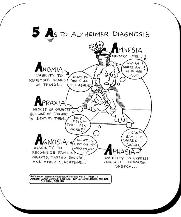 Pin on Nursing Study Aids/Mnemonics