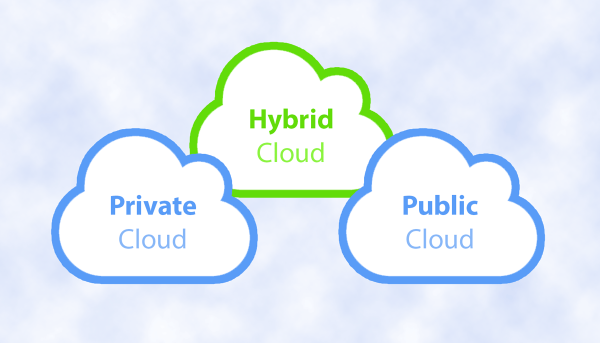 Introducing The Hybrid Cloud A New Way To Think About Cloud Computing