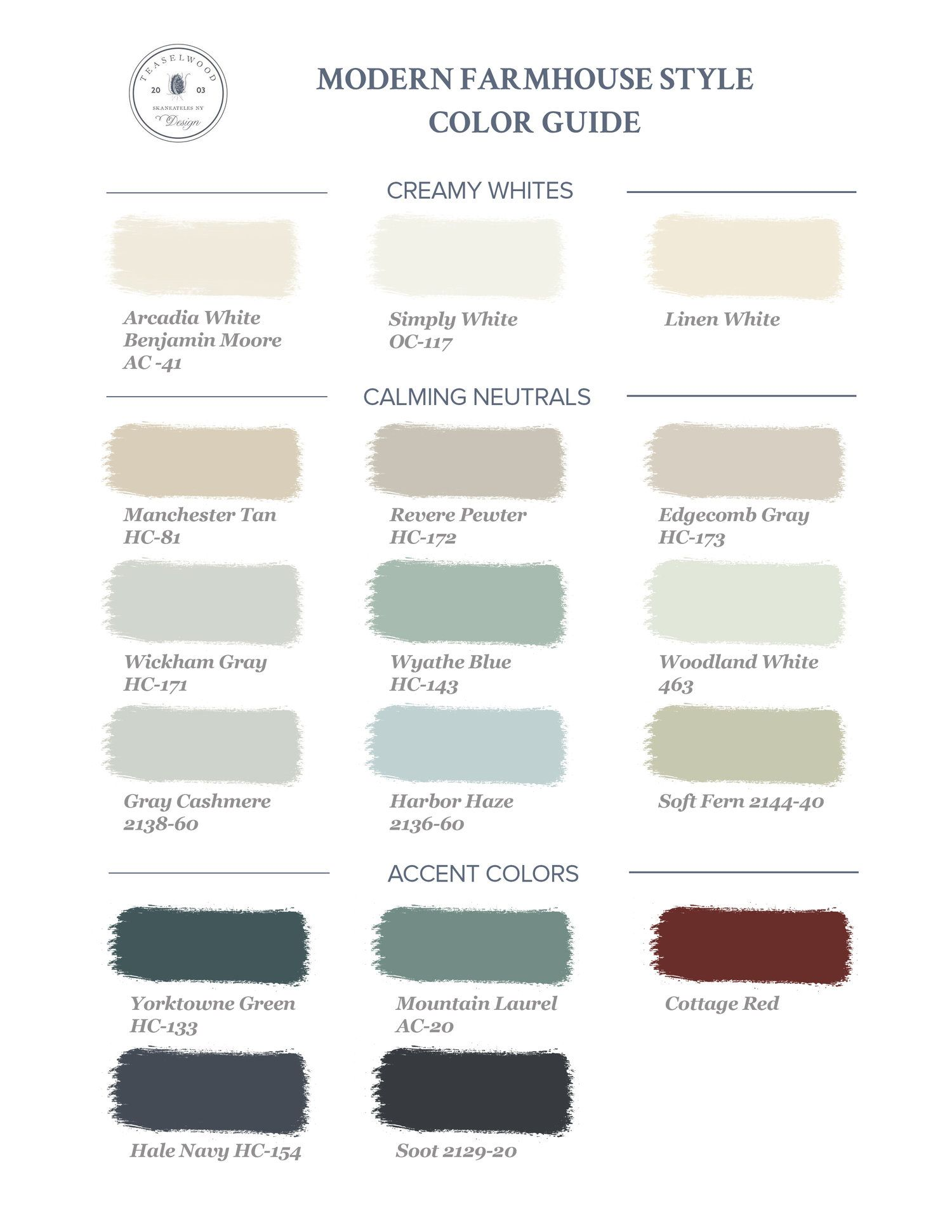 Our Paint Guide For Modern Farm House Paint Colors Farm House Colors Modern Farmhouse Style Farmhouse Color Palette