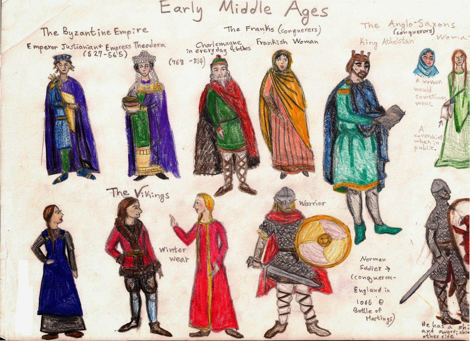 English fashion through the ages