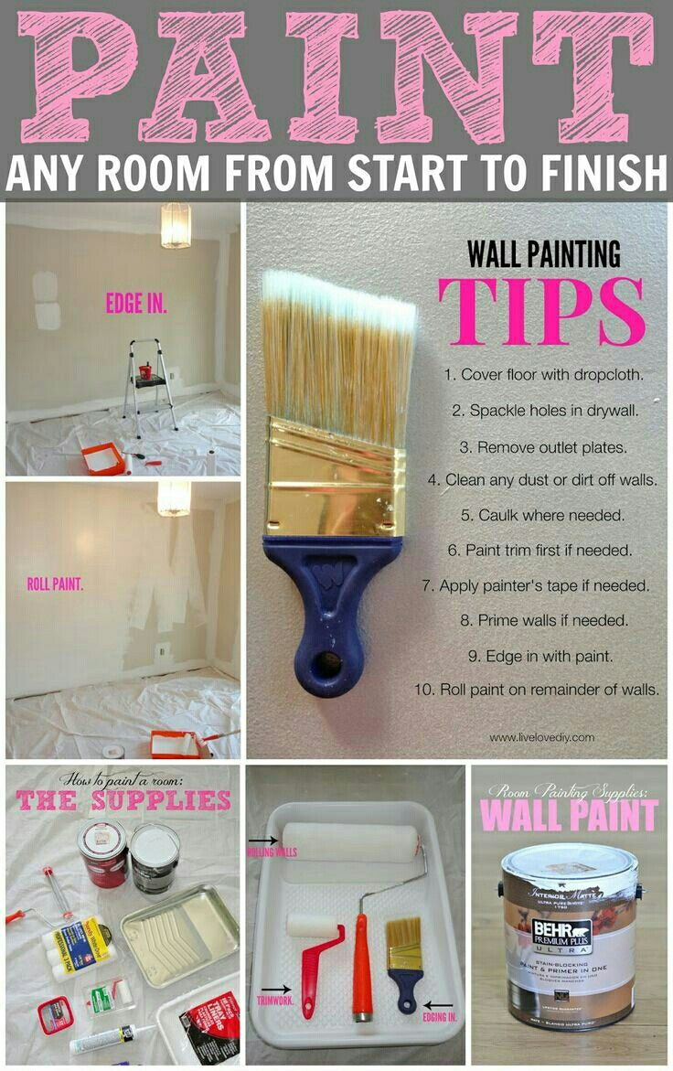 Renovating Fixing Decorating Painting Ideas: Pin By Kristen Wardell On Home Ideas