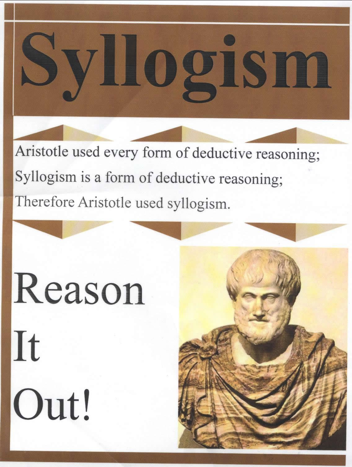 Creating the Argument Composition Using Syllogisms and Deductive Logic