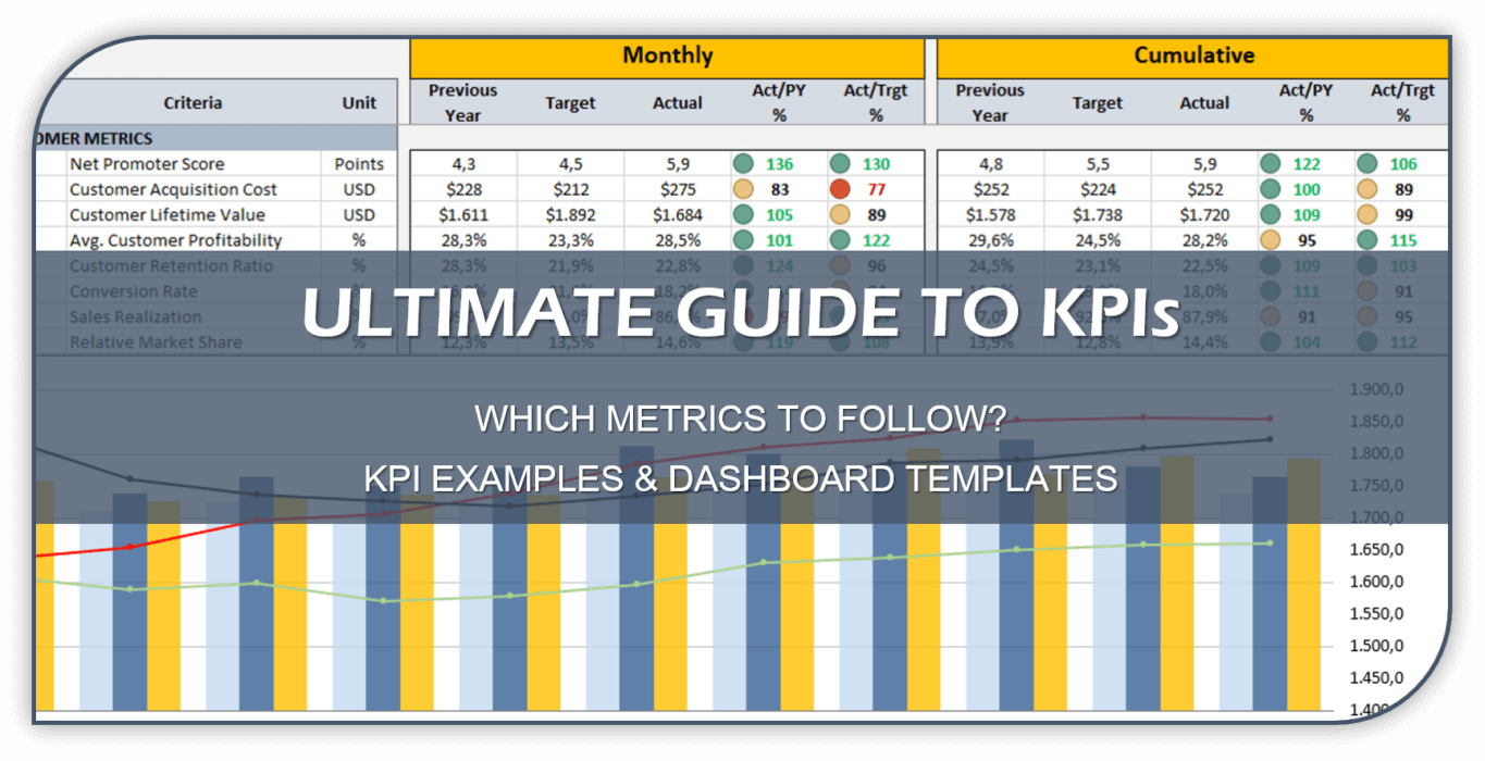 ultimate guide to company kpis