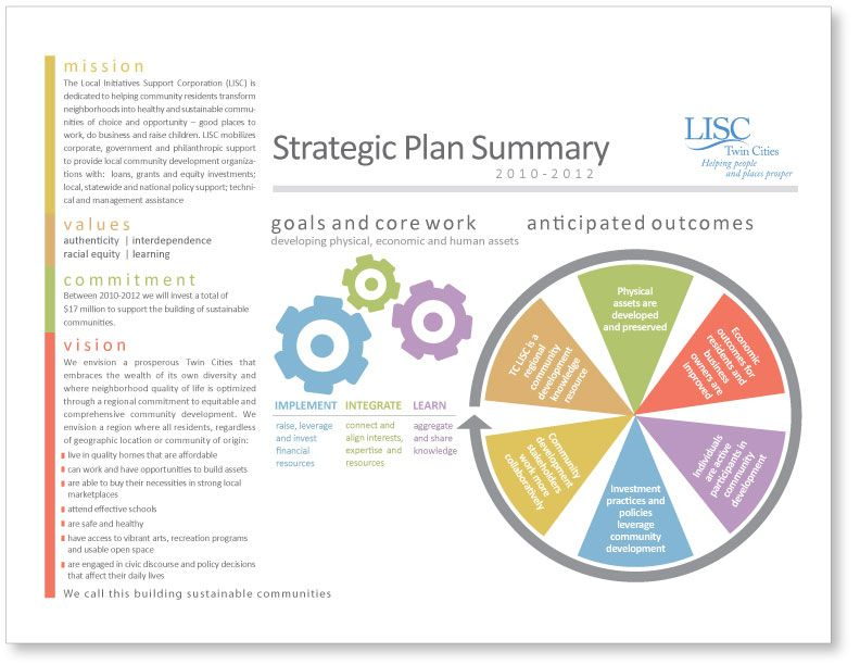 strategic plan summary Strategic planning template