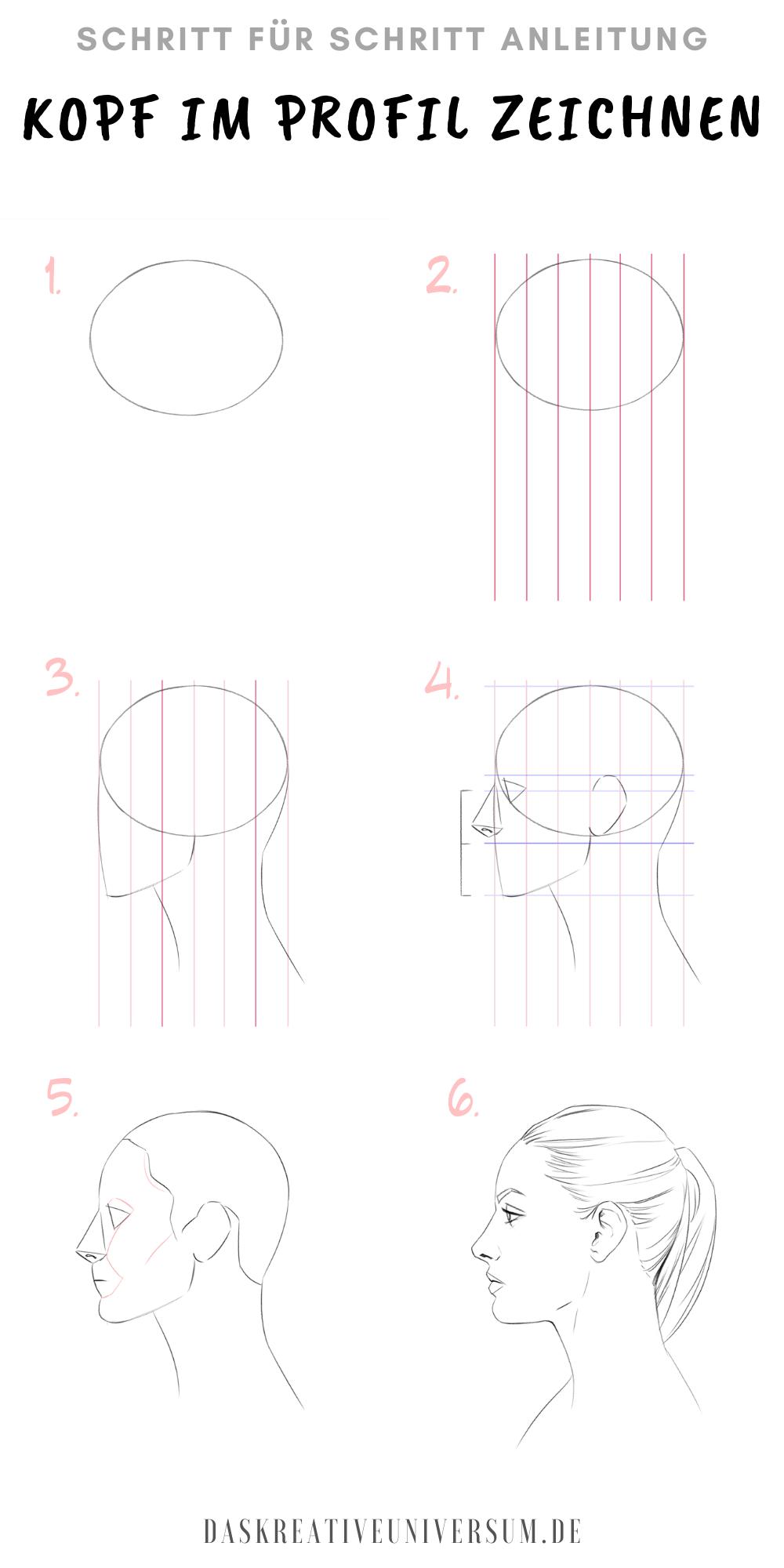 Kopf im Profil zeichnen | Zeichnen, Kopf zeichnen