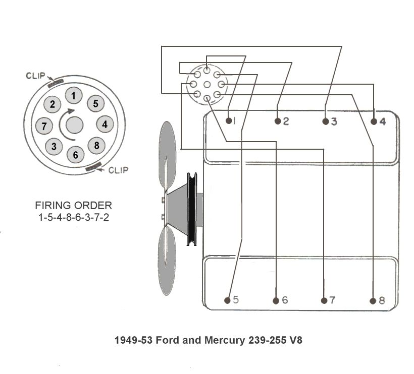 f8e64049b8b3257f8b76922539bb6d79 distr sparkplugwiring_49 53v8 jpg (820�742) my 53 f 100 ford 4.0 spark plug wire diagram at reclaimingppi.co