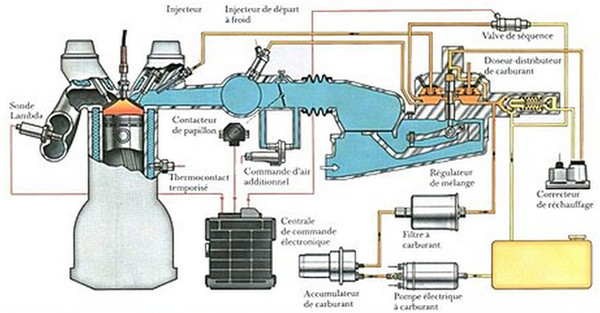 Bosch Fuel Injection System