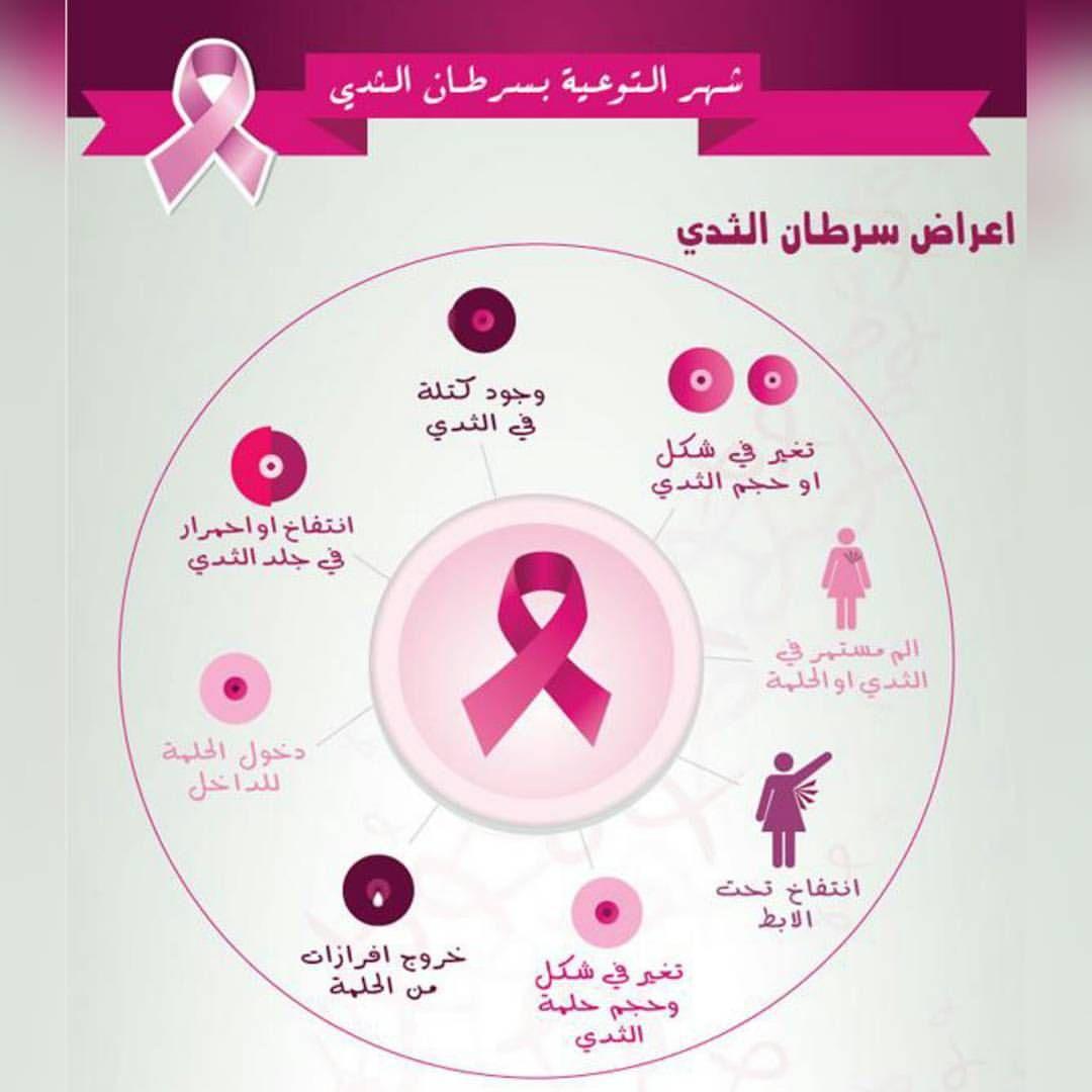 Pin On Nedi Breast Cancer Event