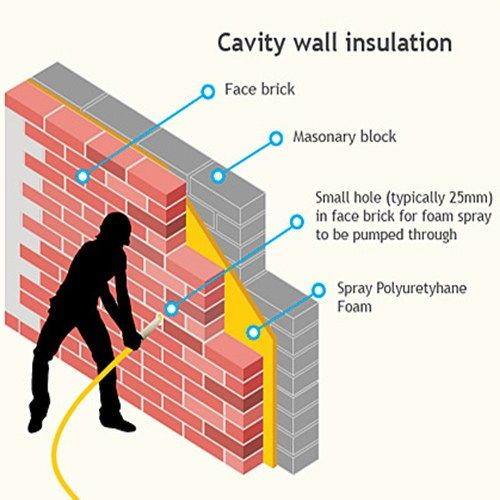 Reliable Cavity Wall Insulation Company In Toronto Cavity Wall Insulation Cavity Wall Damp Proofing