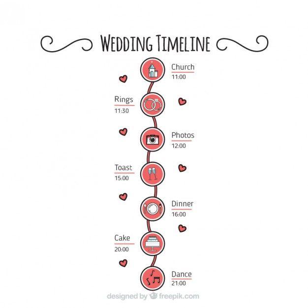 Hand Drawn Wedding Timeline Premium Vector Card Wedding Timeline