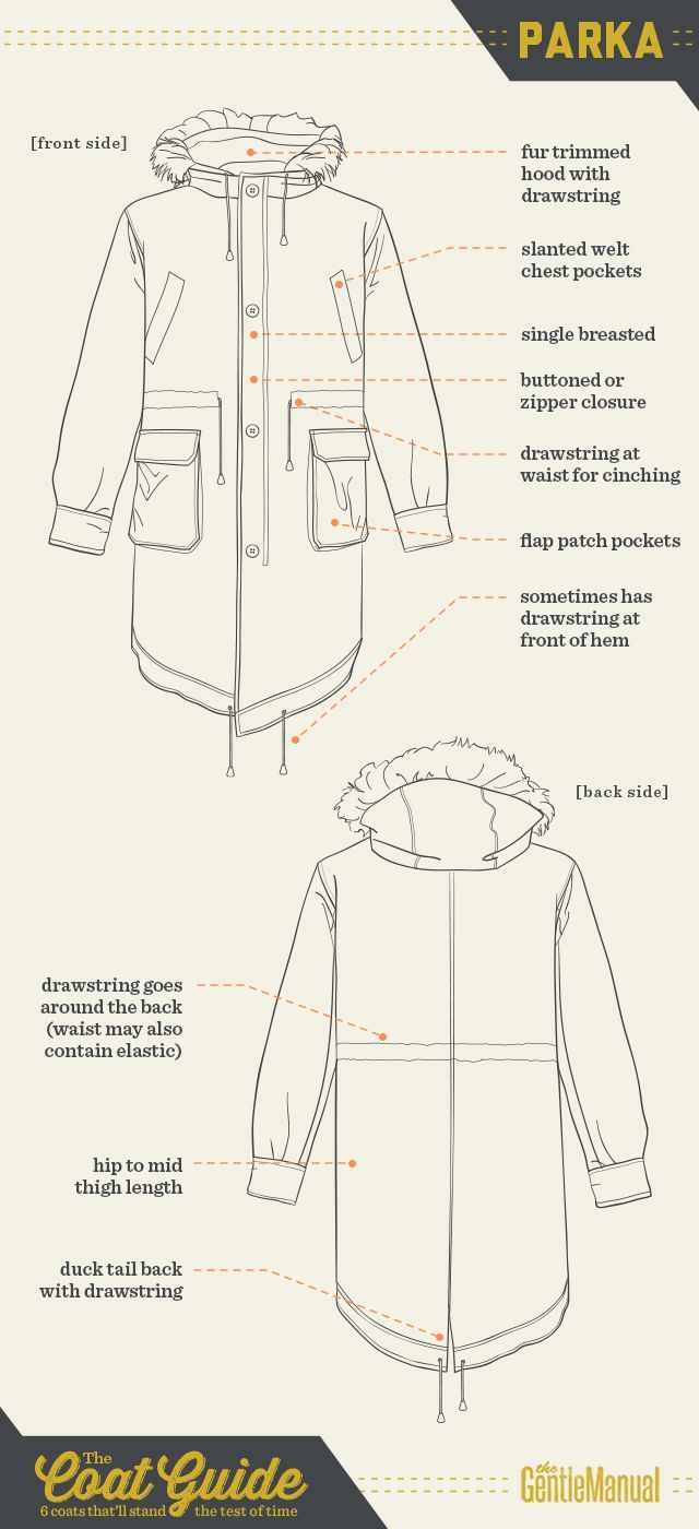 6 COATS THAT WILL STAND THE TEST OF TIME - http://www.ties.com/blog ...